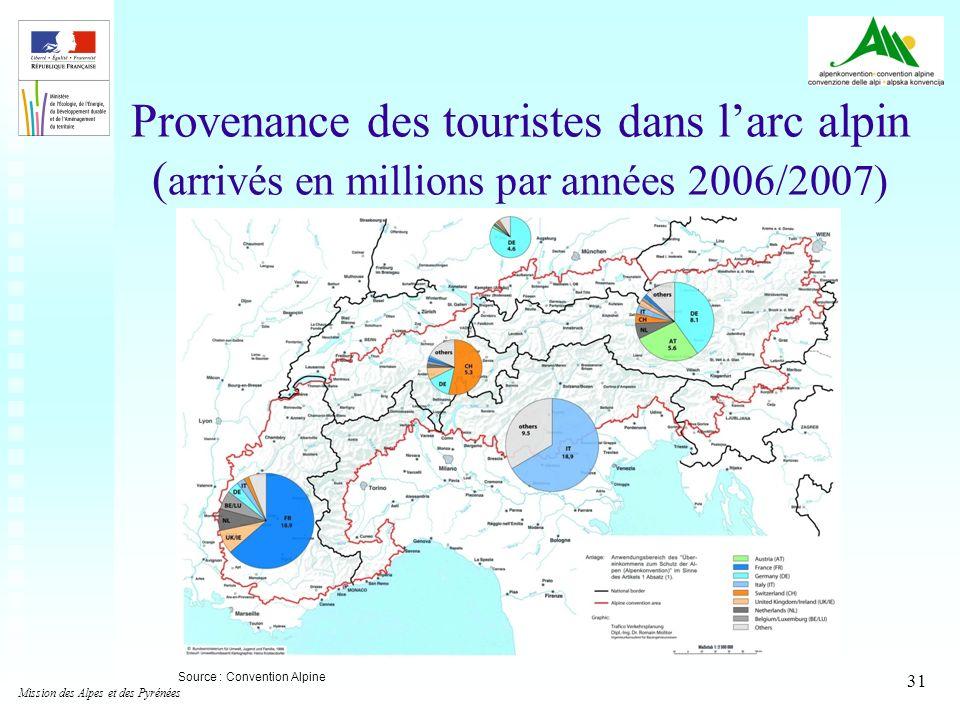 31 Provenance des touristes dans larc alpin ( arrivés en millions par années 2006/2007) Source : Convention Alpine Mission des Alpes et des Pyrénées