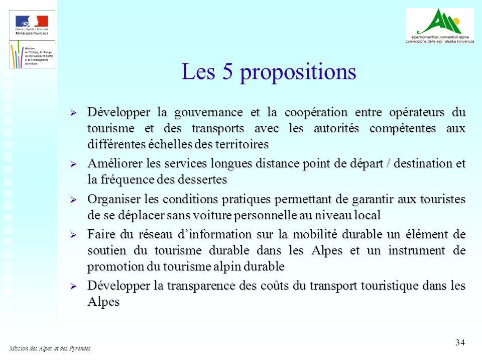 34 Les 5 propositions Développer la gouvernance et la coopération entre opérateurs du tourisme et des transports avec les autorités compétentes aux di