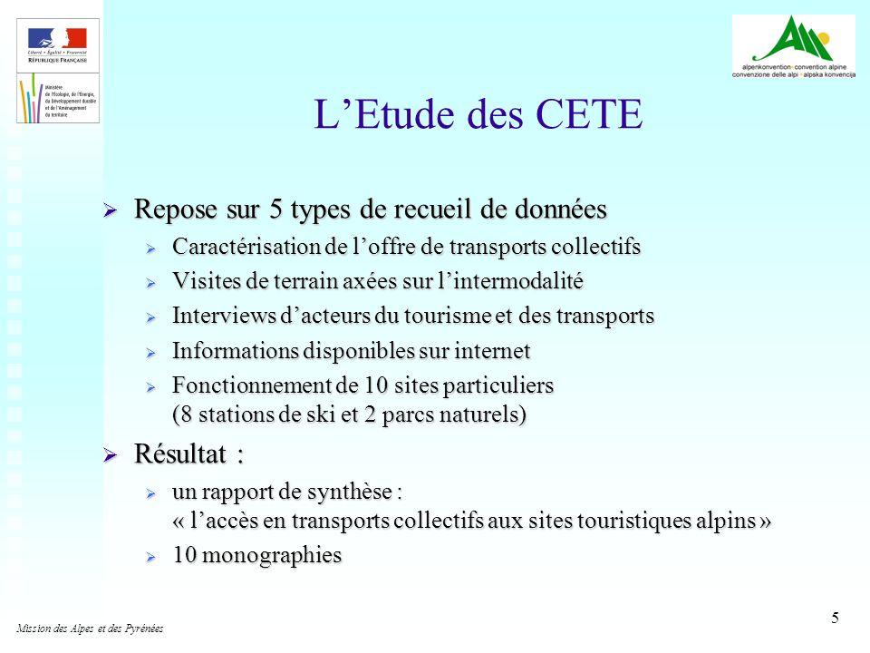 5 LEtude des CETE Repose sur 5 types de recueil de données Repose sur 5 types de recueil de données Caractérisation de loffre de transports collectifs