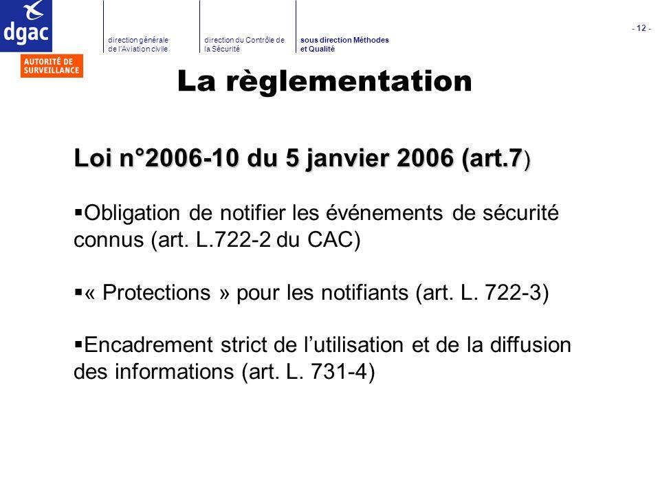 - 12 - direction générale de lAviation civile direction du Contrôle de la Sécurité sous direction Méthodes et Qualité La règlementation Loi n°2006-10