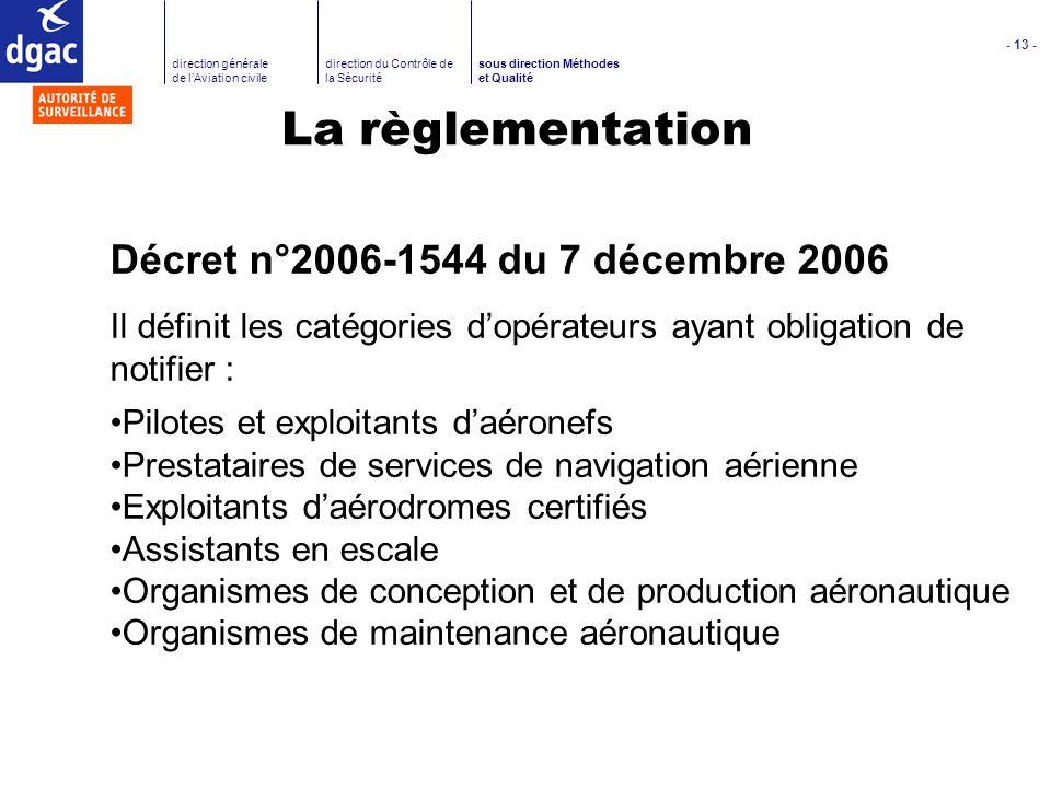 - 13 - direction générale de lAviation civile direction du Contrôle de la Sécurité sous direction Méthodes et Qualité La règlementation Décret n°2006-