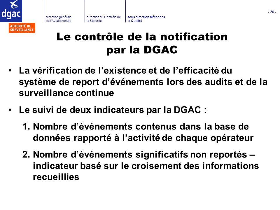 - 20 - direction générale de lAviation civile direction du Contrôle de la Sécurité sous direction Méthodes et Qualité Le contrôle de la notification p
