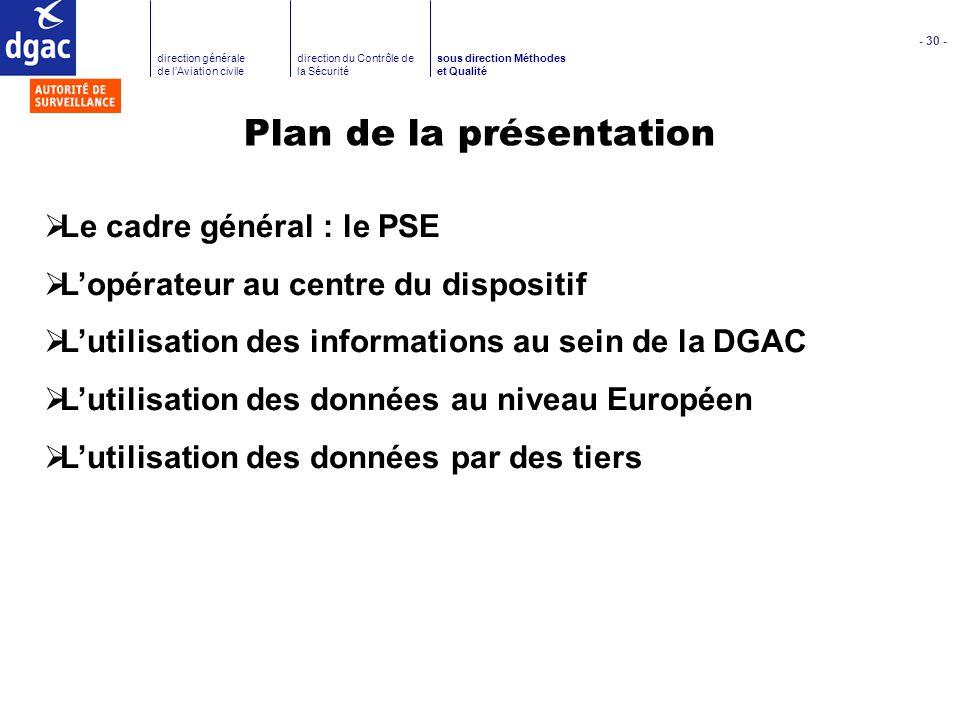 - 30 - direction générale de lAviation civile direction du Contrôle de la Sécurité sous direction Méthodes et Qualité Plan de la présentation Le cadre