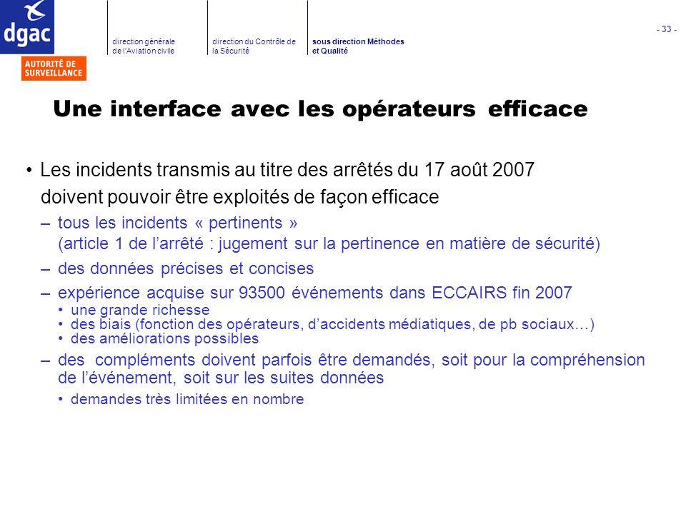 - 33 - direction générale de lAviation civile direction du Contrôle de la Sécurité sous direction Méthodes et Qualité Une interface avec les opérateur