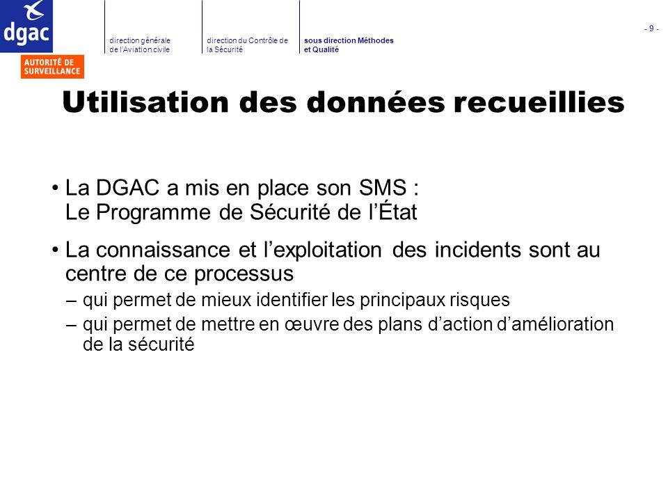 - 9 - direction générale de lAviation civile direction du Contrôle de la Sécurité sous direction Méthodes et Qualité La DGAC a mis en place son SMS :