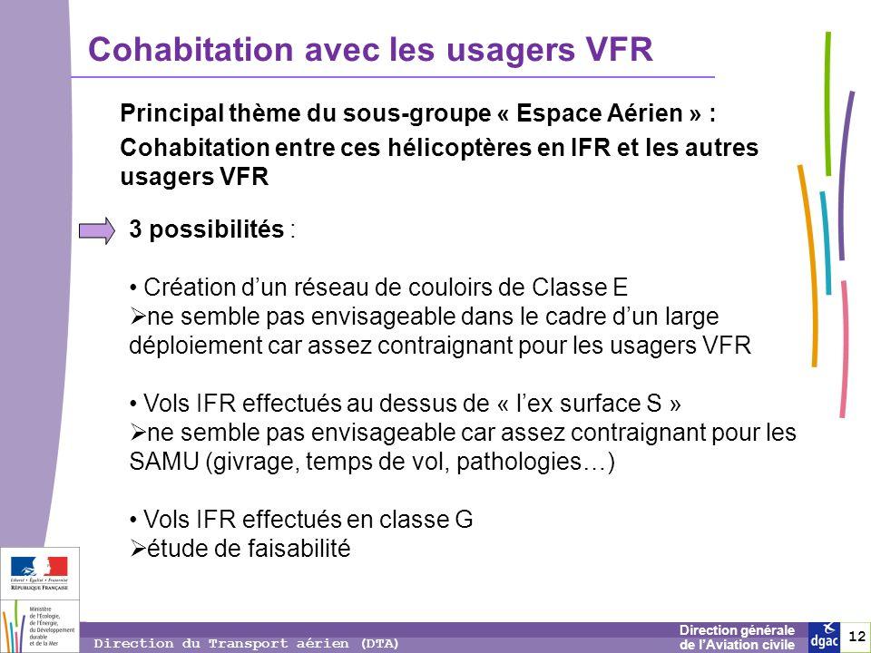 12 1212 Direction générale de lAviation civile Direction du Transport aérien (DTA) Cohabitation avec les usagers VFR Principal thème du sous-groupe «