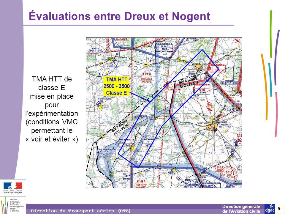 9 9 9 Direction générale de lAviation civile Direction du Transport aérien (DTA) Évaluations entre Dreux et Nogent TMA HTT de classe E mise en place p