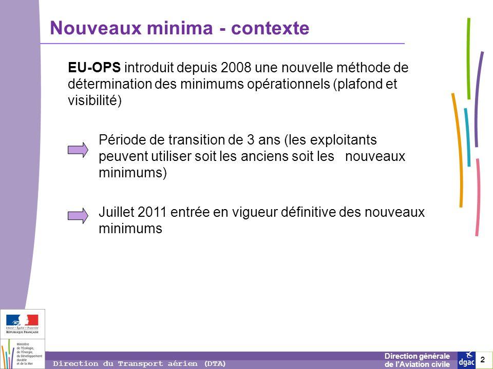 2 2 2 Direction générale de lAviation civile Direction du Transport aérien (DTA) Nouveaux minima - contexte EU-OPS introduit depuis 2008 une nouvelle