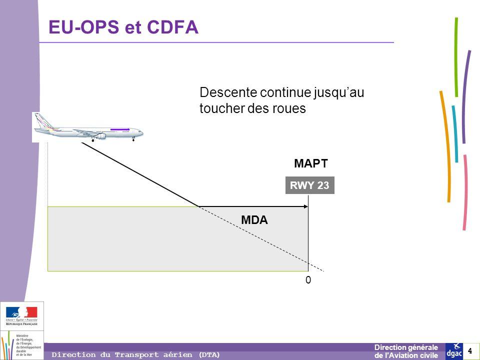 5 5 5 Direction générale de lAviation civile Direction du Transport aérien (DTA) EU-OPS et CDFA Références visuelles Non acquises => Remise des gaz MDA RWY 23 MAPT 0