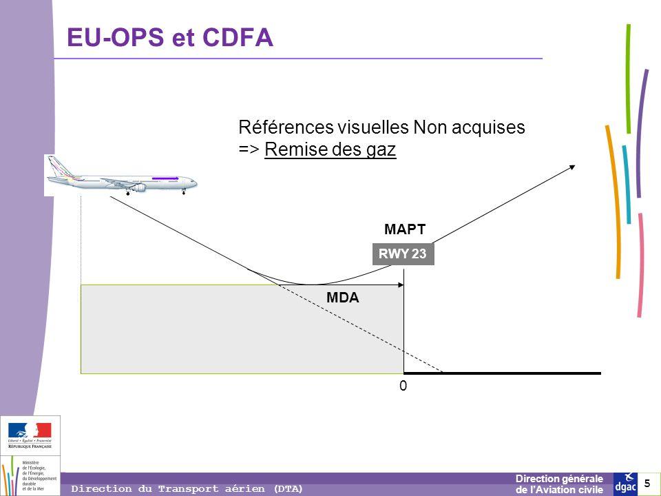 6 6 6 Direction générale de lAviation civile Direction du Transport aérien (DTA) EU-OPS et CDFA Pas de palier à la MDA MAPT MDA 0 RWY 23