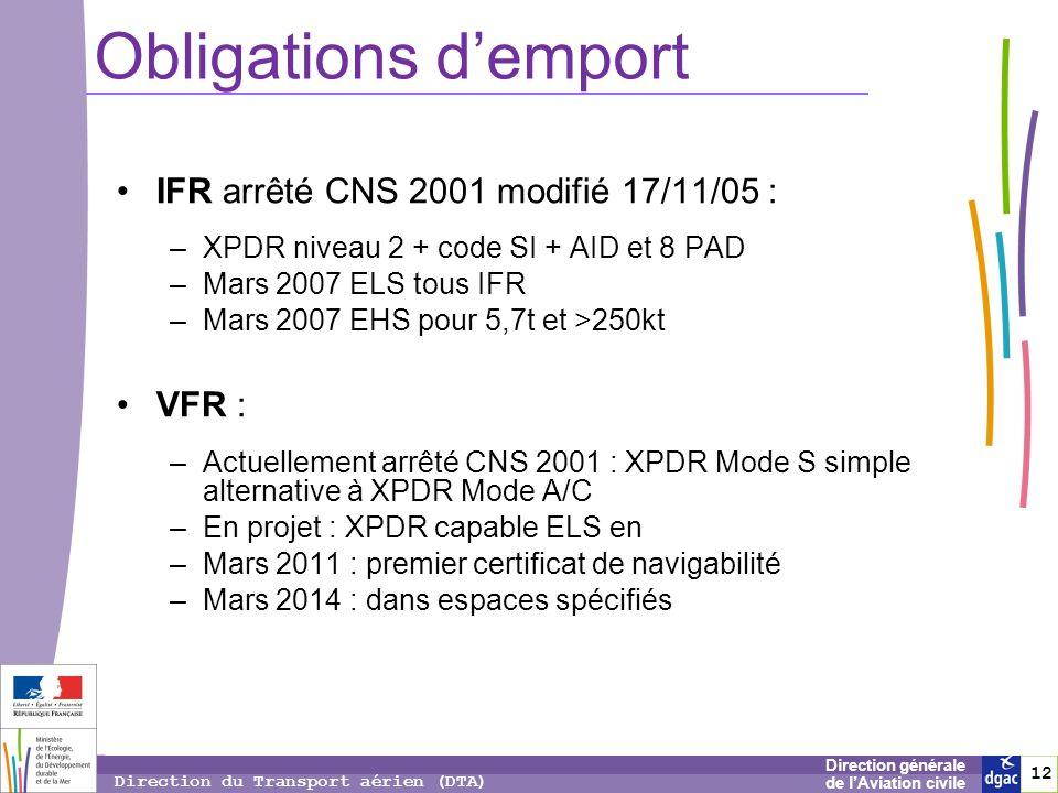 12 1212 Direction générale de lAviation civile Direction du Transport aérien (DTA) Obligations demport IFR arrêté CNS 2001 modifié 17/11/05 : –XPDR ni