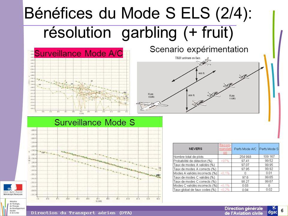 6 6 6 Direction générale de lAviation civile Direction du Transport aérien (DTA) Bénéfices du Mode S ELS (2/4): résolution garbling (+ fruit) Surveill