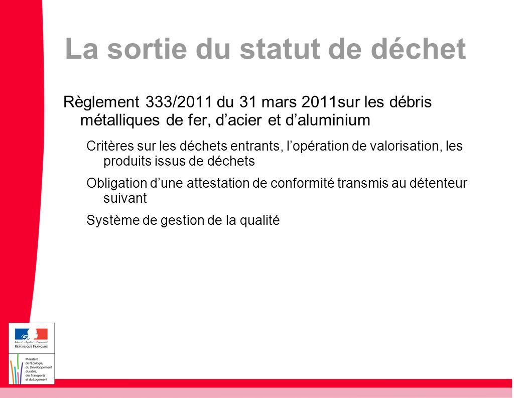 La sortie du statut de déchet Règlement 333/2011 du 31 mars 2011sur les débris métalliques de fer, dacier et daluminium Critères sur les déchets entra