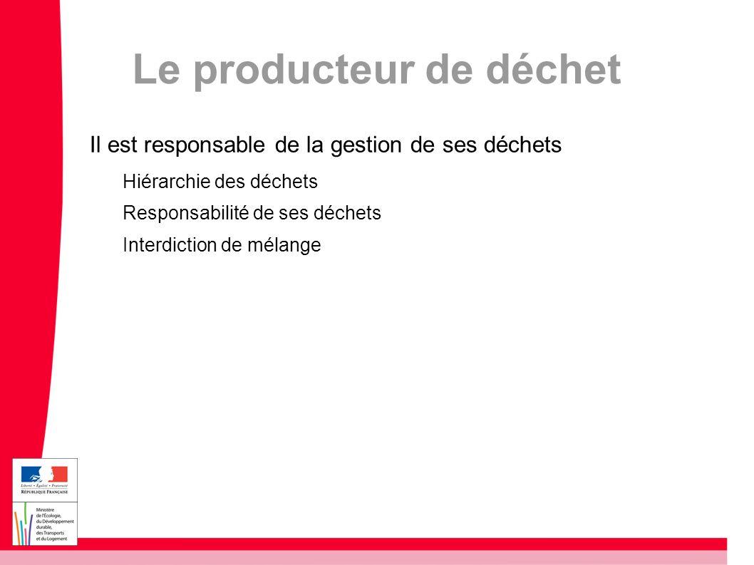 Le producteur de déchet Il est responsable de la gestion de ses déchets Hiérarchie des déchets Responsabilité de ses déchets Interdiction de mélange