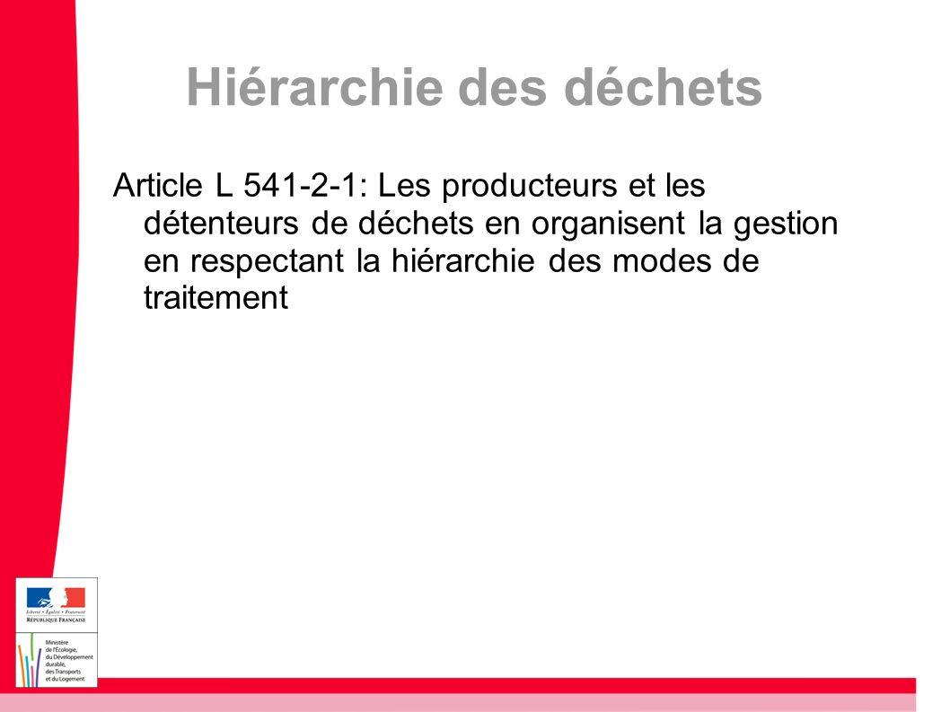 Hiérarchie des déchets Article L 541-2-1: Les producteurs et les détenteurs de déchets en organisent la gestion en respectant la hiérarchie des modes
