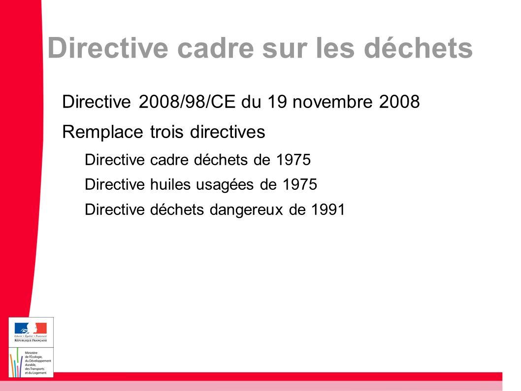 Directive cadre sur les déchets Directive 2008/98/CE du 19 novembre 2008 Remplace trois directives Directive cadre déchets de 1975 Directive huiles us