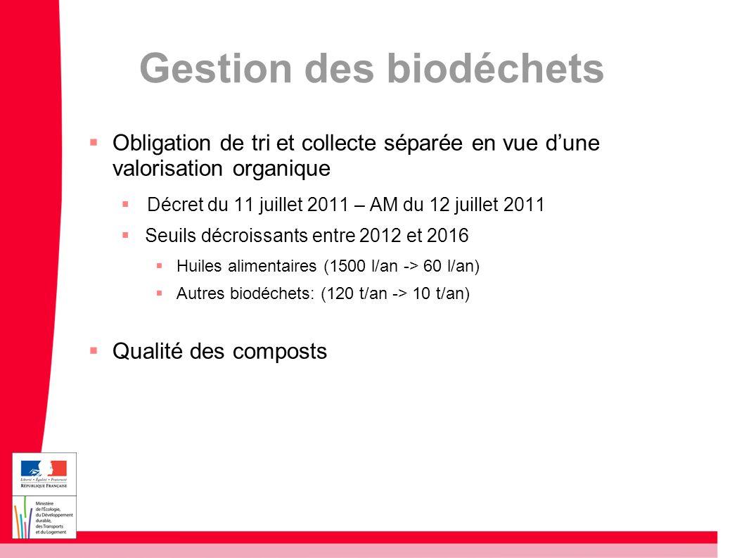 Gestion des biodéchets Obligation de tri et collecte séparée en vue dune valorisation organique Décret du 11 juillet 2011 – AM du 12 juillet 2011 Seui