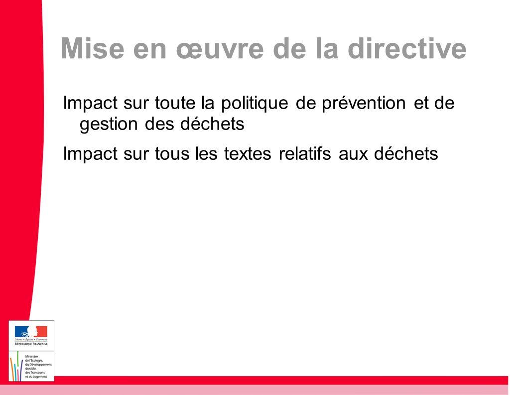 Quelques grands principes de la directive et de sa transposition Le statut de déchet La responsabilité du producteur de déchets La gestion des biodéchets