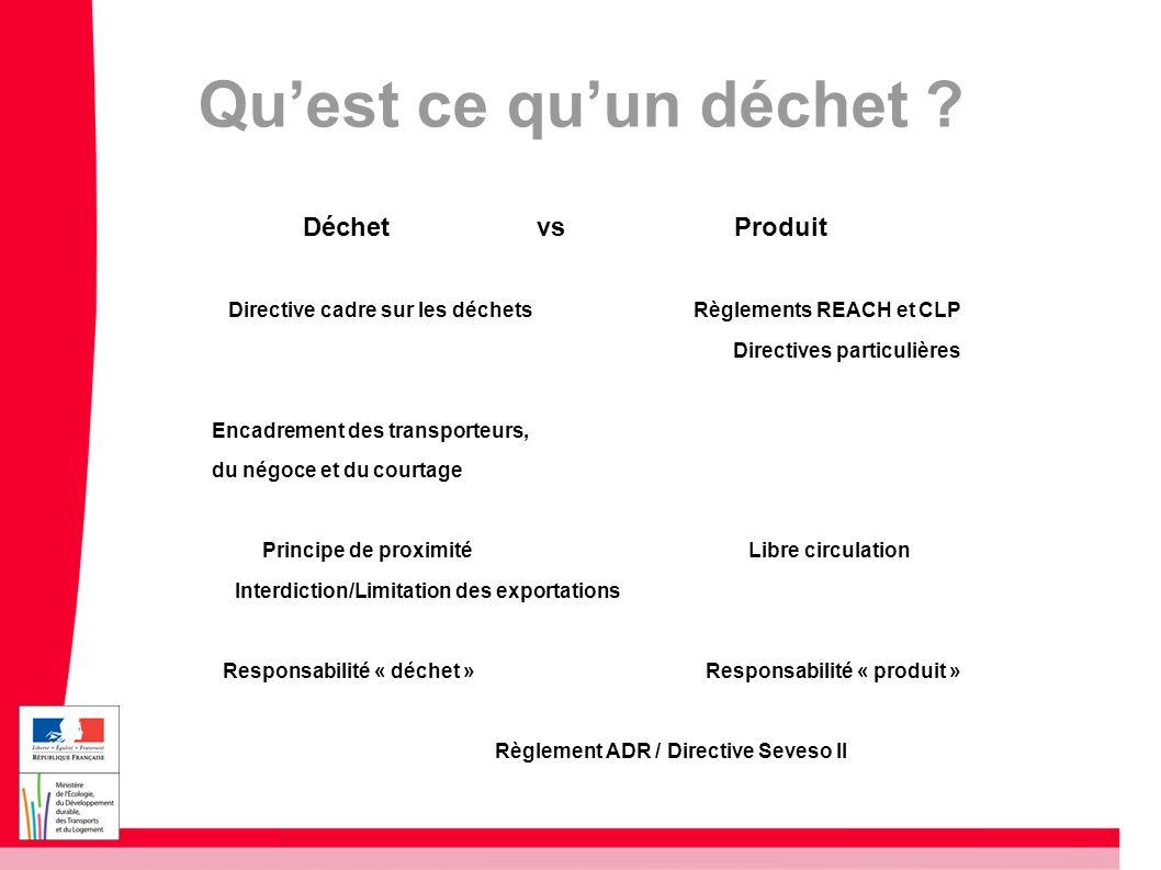 Quest ce quun déchet ? Déchet vs Produit Directive cadre sur les déchets Règlements REACH et CLP Directives particulières Encadrement des transporteur