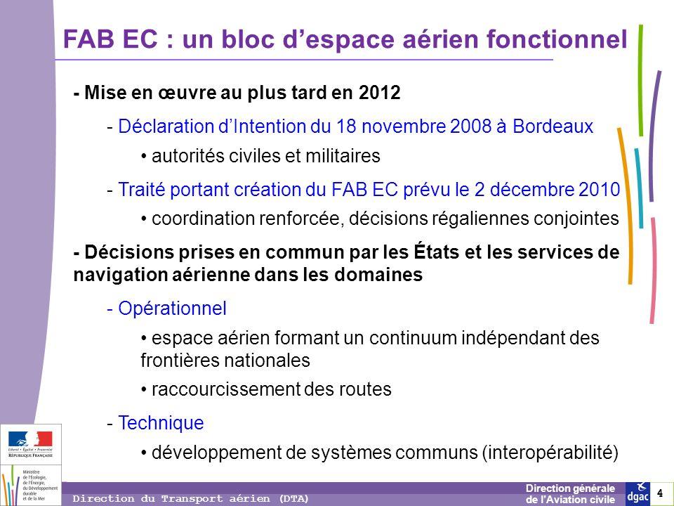 4 4 4 Direction générale de lAviation civile Direction du Transport aérien (DTA) FAB EC : un bloc despace aérien fonctionnel - Mise en œuvre au plus t
