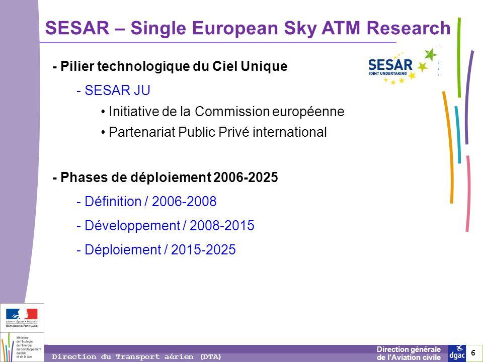 6 6 6 Direction générale de lAviation civile Direction du Transport aérien (DTA) SESAR – Single European Sky ATM Research - Pilier technologique du Ci