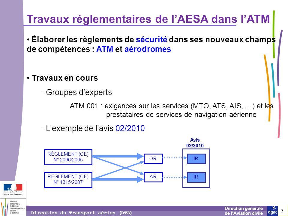 7 7 7 Direction générale de lAviation civile Direction du Transport aérien (DTA) Travaux réglementaires de lAESA dans lATM Élaborer les règlements de