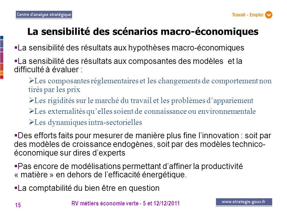 RV métiers économie verte - 5 et 12/12/2011 15 La sensibilité des scénarios macro-économiques La sensibilité des résultats aux hypothèses macro-économ