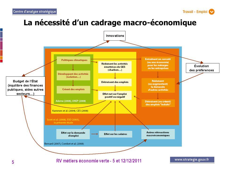 RV métiers économie verte - 5 et 12/12/2011 16 Pour aller plus loin