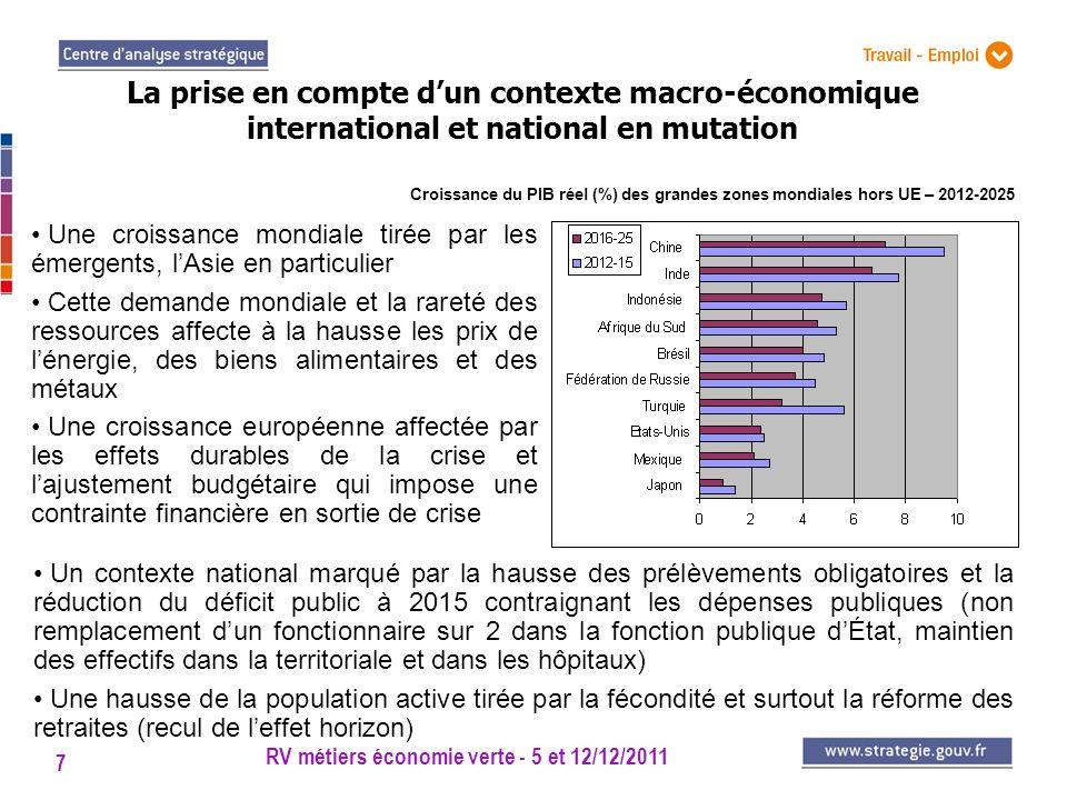 RV métiers économie verte - 5 et 12/12/2011 8 Trois scénarios