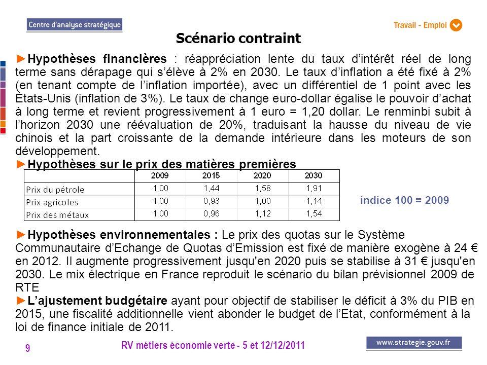 RV métiers économie verte - 5 et 12/12/2011 9 Scénario contraint Hypothèses financières : réappréciation lente du taux dintérêt réel de long terme san