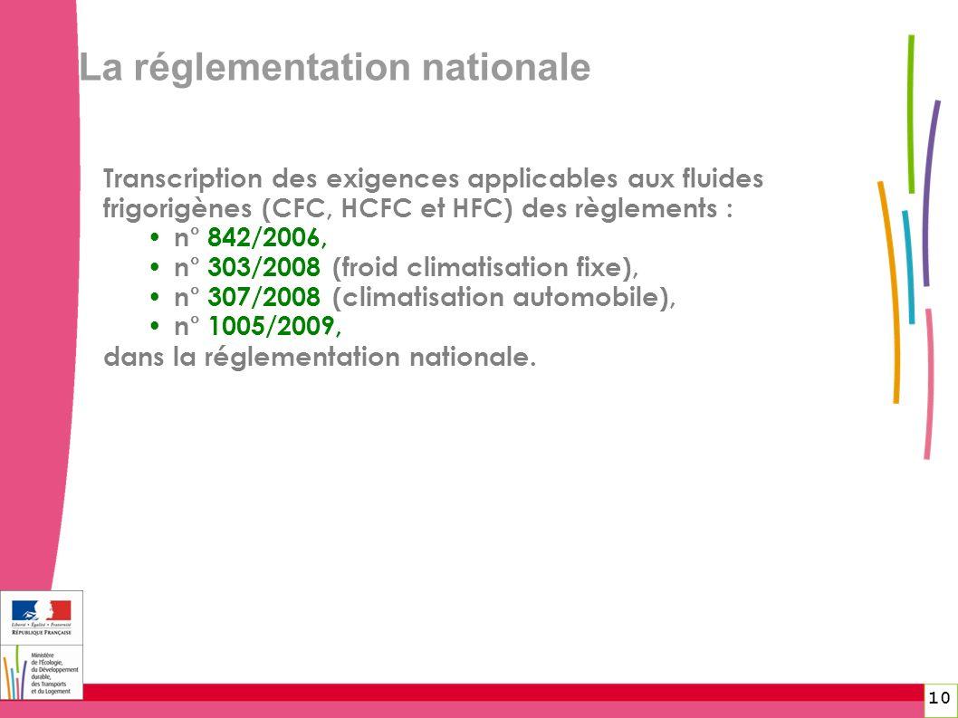 La réglementation nationale 10 Transcription des exigences applicables aux fluides frigorigènes (CFC, HCFC et HFC) des règlements : n° 842/2006, n° 30