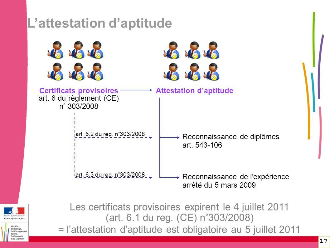 Lattestation daptitude Attestation daptitude art. 6 du règlement (CE) n° 303/2008 Certificats provisoires Reconnaissance de diplômes art. 543-106 Reco