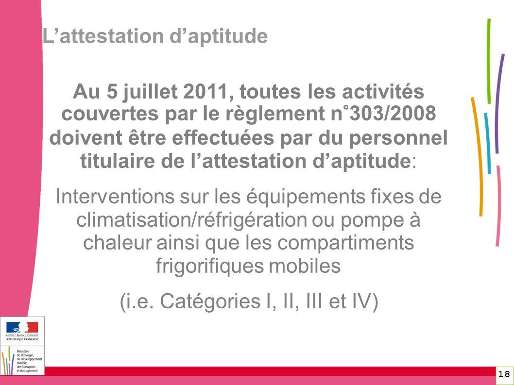 Lattestation daptitude Au 5 juillet 2011, toutes les activités couvertes par le règlement n°303/2008 doivent être effectuées par du personnel titulair
