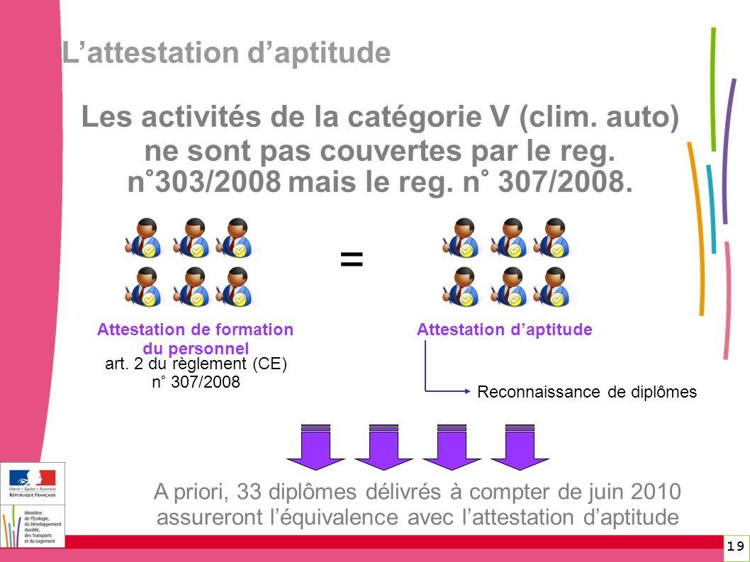 Lattestation daptitude Les activités de la catégorie V (clim. auto) ne sont pas couvertes par le reg. n°303/2008 mais le reg. n° 307/2008. 19 Attestat