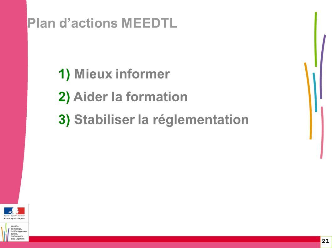 Plan dactions MEEDTL 1) Mieux informer 2) Aider la formation 3) Stabiliser la réglementation 21