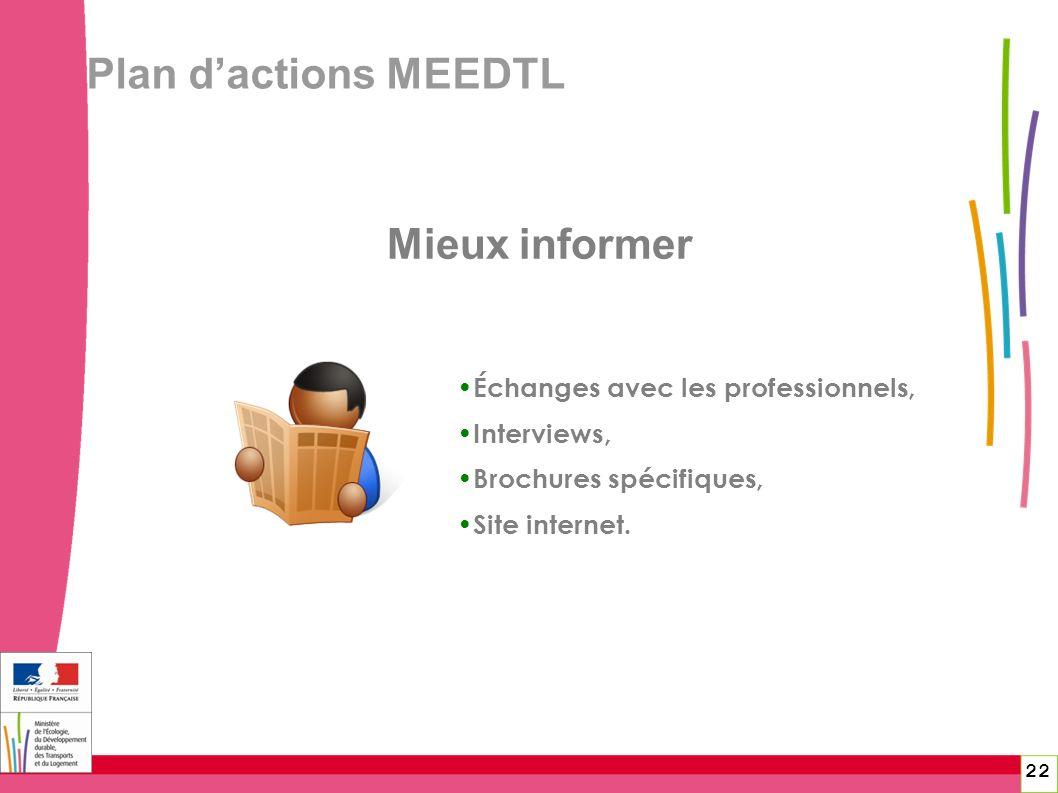 Plan dactions MEEDTL Mieux informer 22 Échanges avec les professionnels, Interviews, Brochures spécifiques, Site internet.