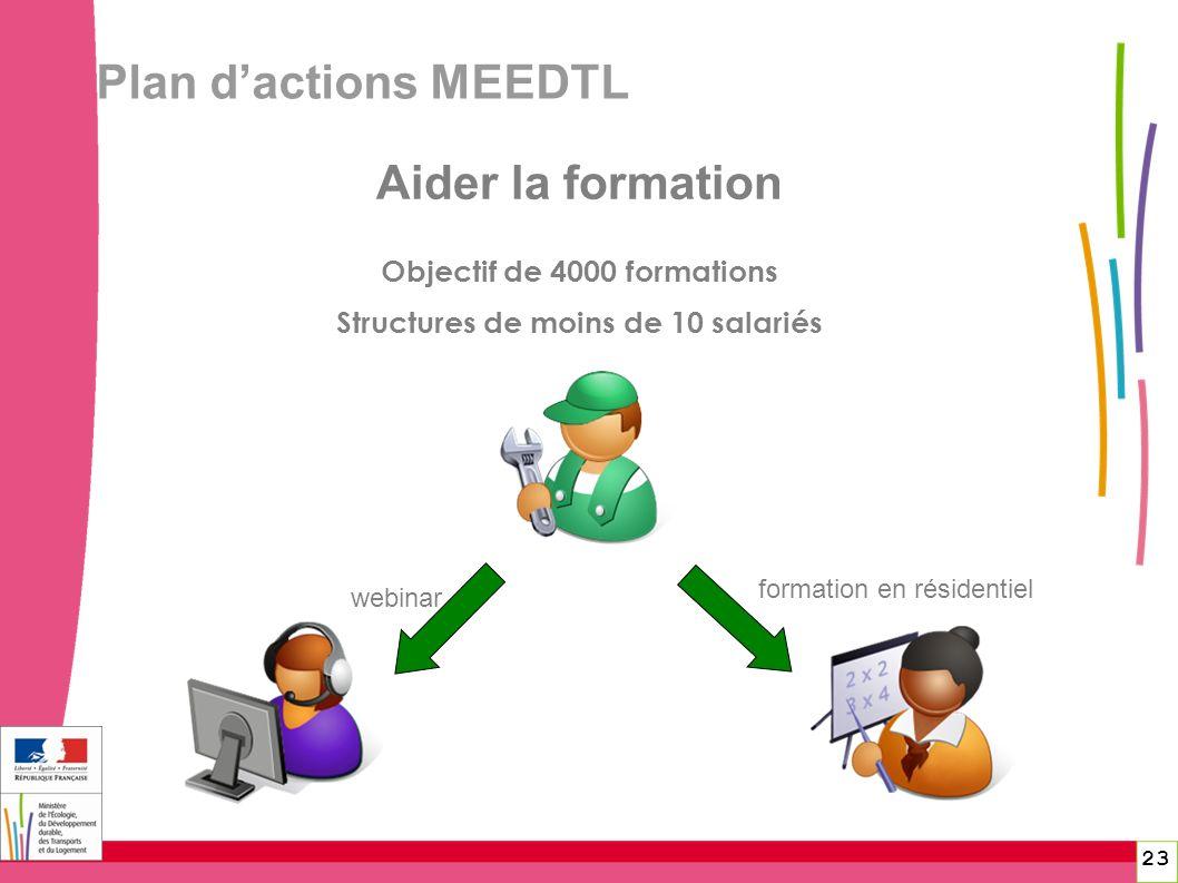 Plan dactions MEEDTL Aider la formation 23 Objectif de 4000 formations Structures de moins de 10 salariés webinar formation en résidentiel