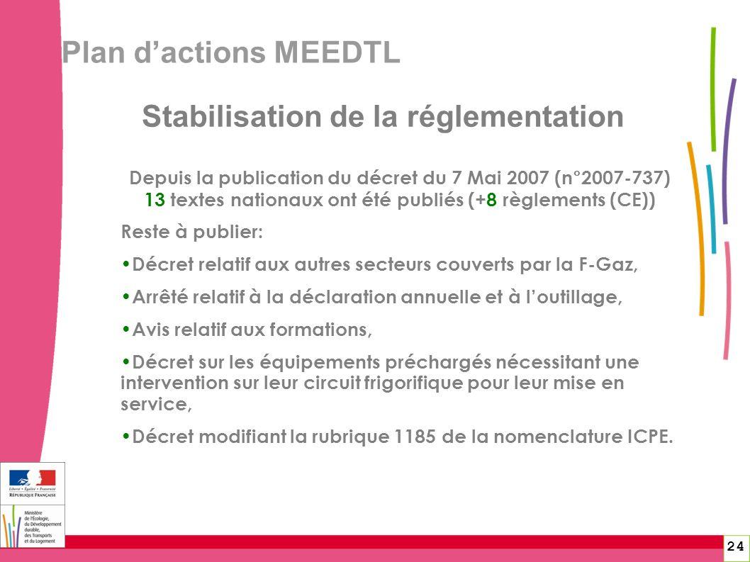 Plan dactions MEEDTL Stabilisation de la réglementation 24 Depuis la publication du décret du 7 Mai 2007 (n°2007-737) 13 textes nationaux ont été publ