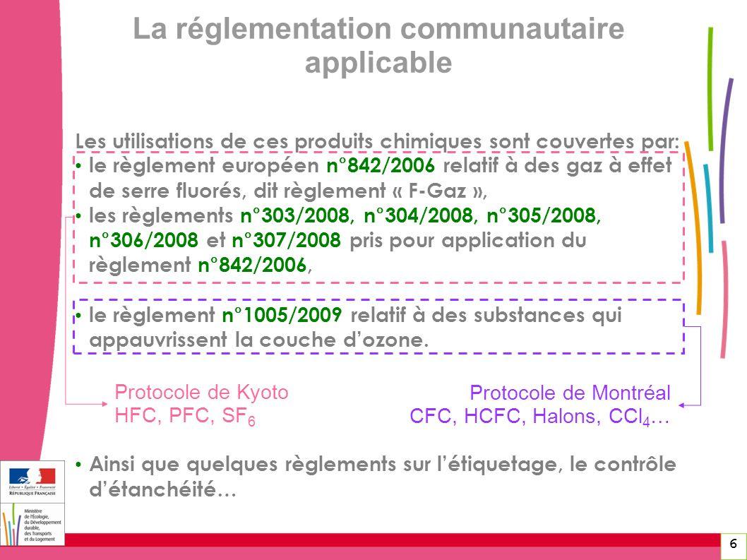 La réglementation communautaire applicable 6 Les utilisations de ces produits chimiques sont couvertes par: le règlement européen n°842/2006 relatif à