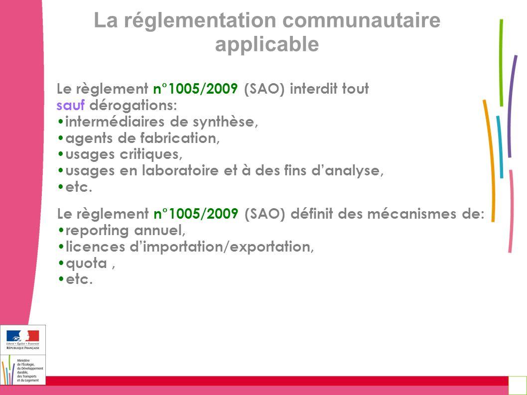 La réglementation communautaire applicable Le règlement n°1005/2009 (SAO) interdit tout sauf dérogations: intermédiaires de synthèse, agents de fabric