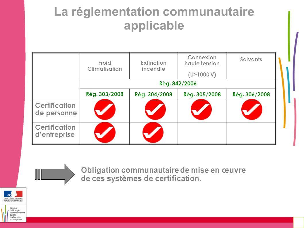 La réglementation communautaire applicable Obligation communautaire de mise en œuvre de ces systèmes de certification. Froid Climatisation Extinction