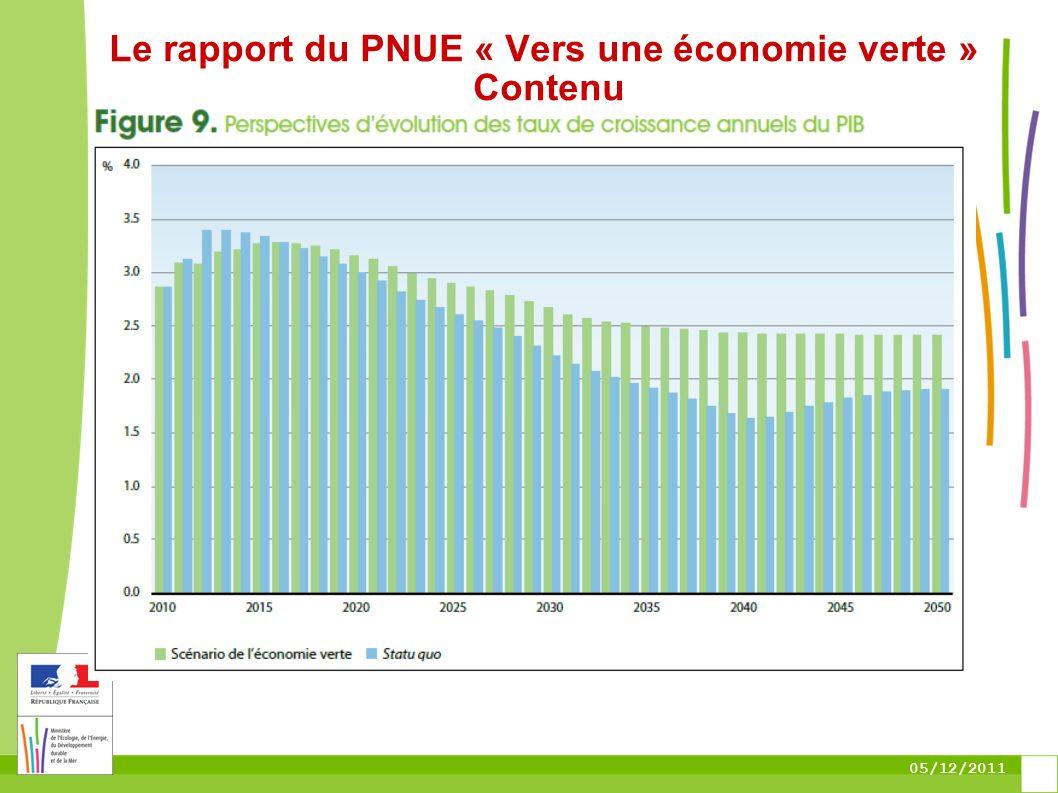 05/12/2011 Le rapport du PNUE « Vers une économie verte » Contenu