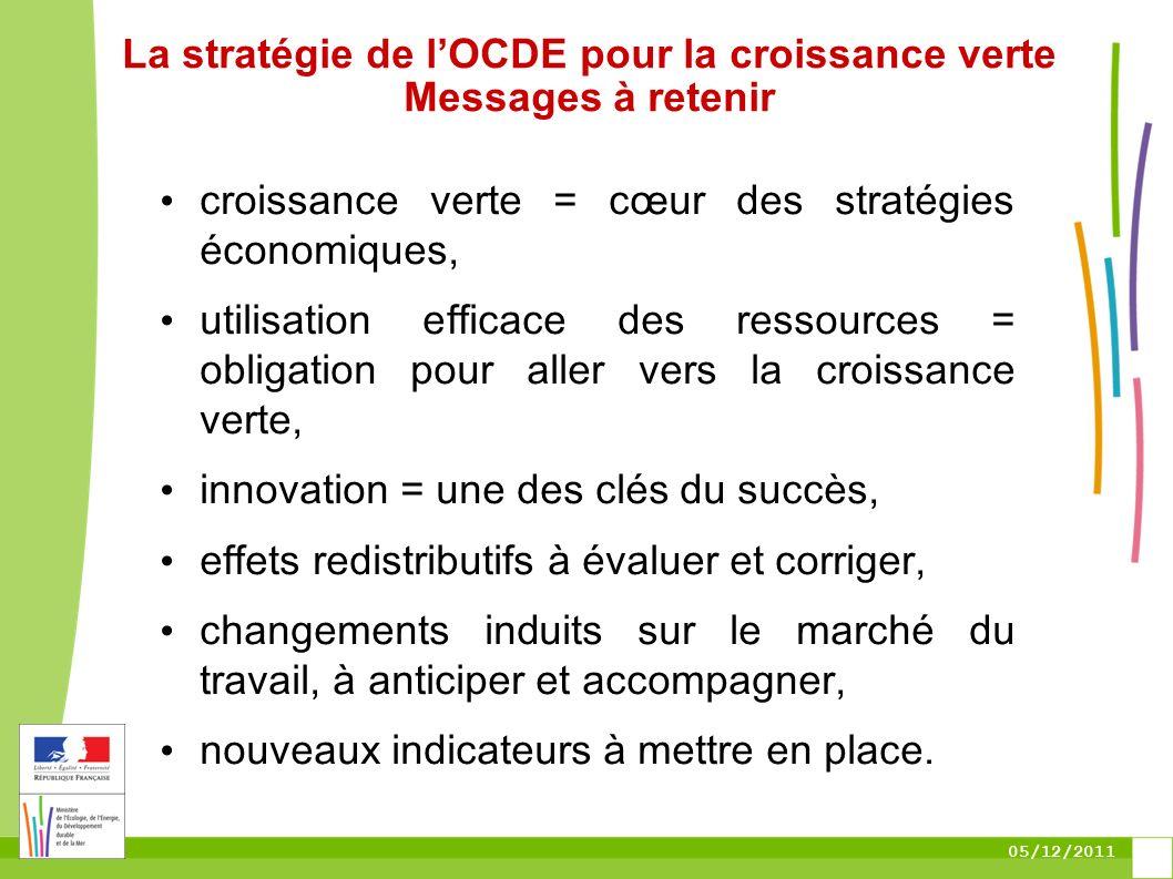 05/12/2011 La stratégie de lOCDE pour la croissance verte Messages à retenir croissance verte = cœur des stratégies économiques, utilisation efficace