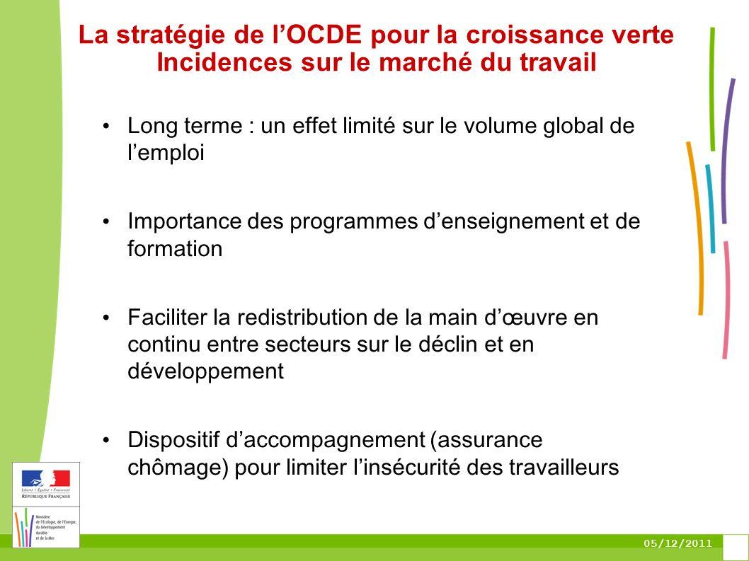 05/12/2011 La stratégie de lOCDE pour la croissance verte Incidences sur le marché du travail Long terme : un effet limité sur le volume global de lem