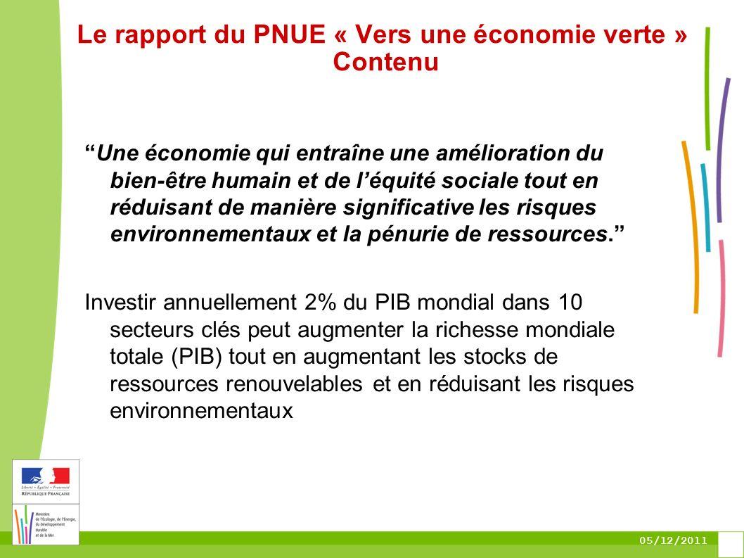05/12/2011 Le rapport du PNUE « Vers une économie verte » Contenu Une économie qui entraîne une amélioration du bien-être humain et de léquité sociale