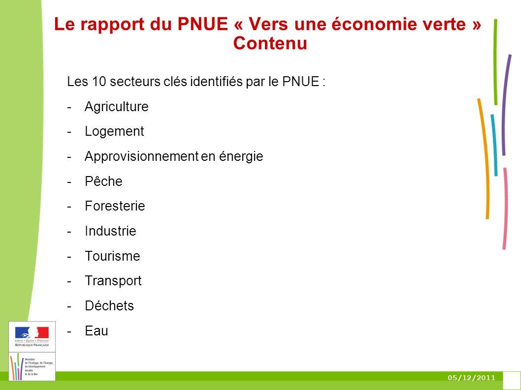 05/12/2011 Le rapport du PNUE « Vers une économie verte » Contenu Les 10 secteurs clés identifiés par le PNUE : -Agriculture -Logement -Approvisionnem