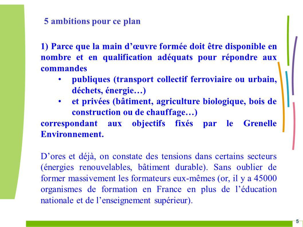 Grenelle Environnement 16 Conclusions 1 - Impacts sur les métiers Les impacts du développement durable (cf.