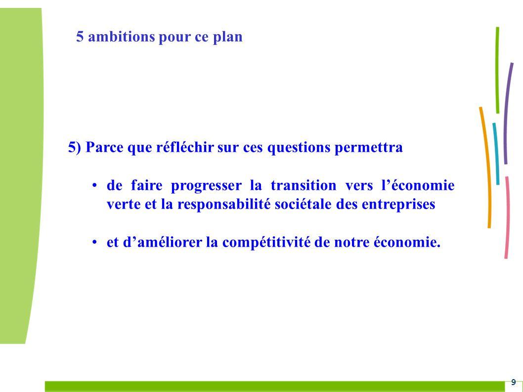 Grenelle Environnement 9 5) Parce que réfléchir sur ces questions permettra de faire progresser la transition vers léconomie verte et la responsabilité sociétale des entreprises et daméliorer la compétitivité de notre économie.