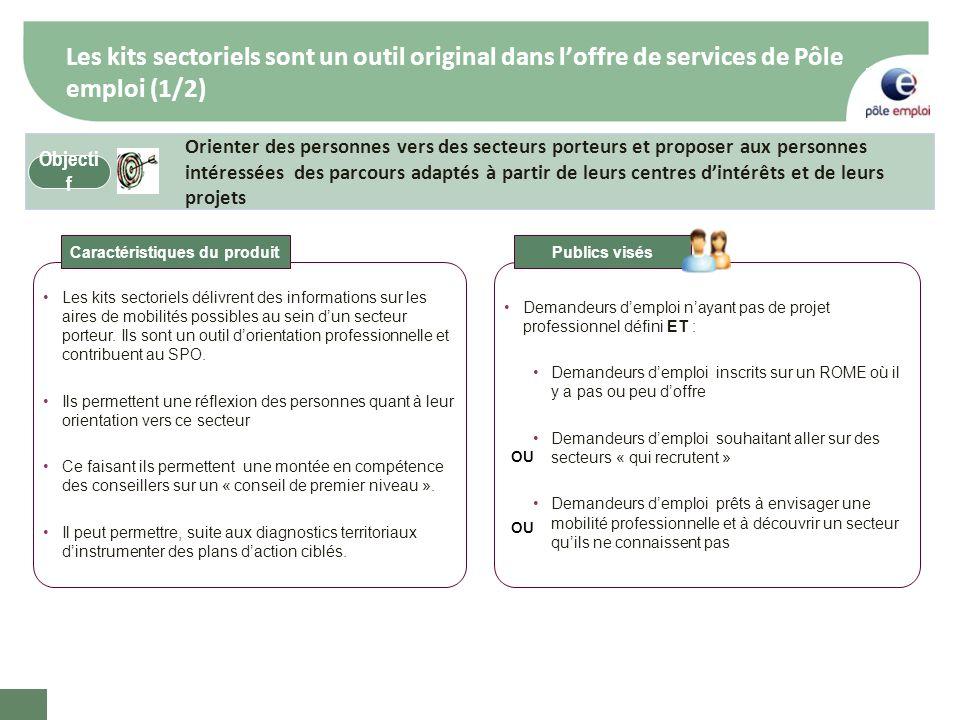 Les kits sectoriels sont un outil original dans loffre de services de Pôle emploi (1/2) Orienter des personnes vers des secteurs porteurs et proposer