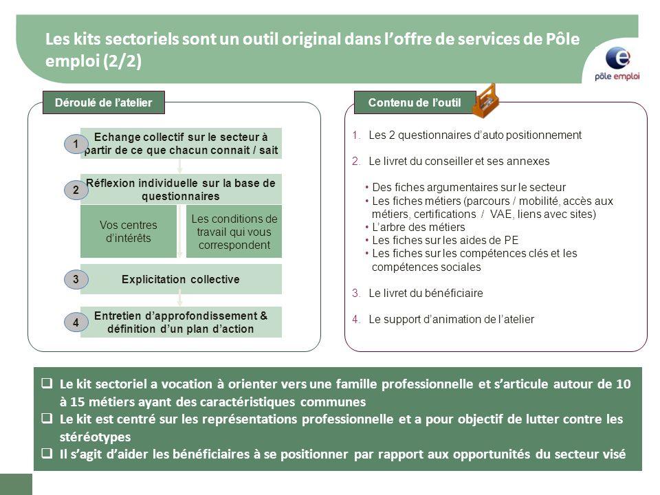 Les kits sectoriels sont un outil original dans loffre de services de Pôle emploi (2/2) Le kit sectoriel a vocation à orienter vers une famille profes